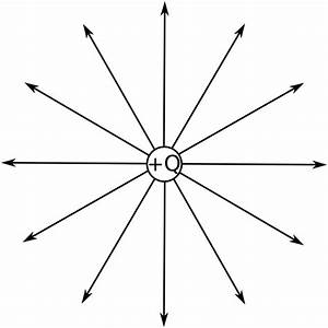 Elektrische Feldstärke Berechnen : sdl server physikskript elektrische zentralfelder coulombfelder ~ Themetempest.com Abrechnung