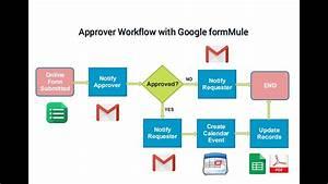 Bioinformatics Workflow Management Systems