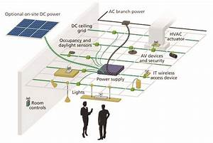 Dc Wiring For Led Lighting Systems