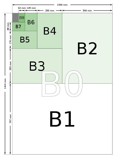 how big is letter size paper a1 a2 a3 a4 learn about paper sizes if you d like to 51224