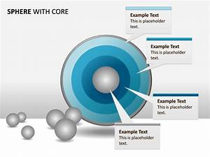 Powerpoint Slide - Concentric Spheres Diagram
