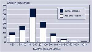 Research Child Support Payments And The Ssi Program
