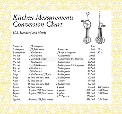 table de conversion cuisine table de conversion de mesures de cuisine illustration