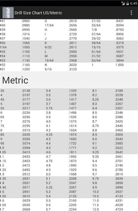 metric  sae drill bit conversion chart power drills