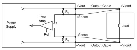 Power Supply Remote Sense Protection Resistor Value