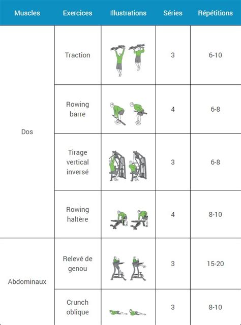 best 20 salle de musculation ideas on des salles d entra 238 nement salle sport and ma