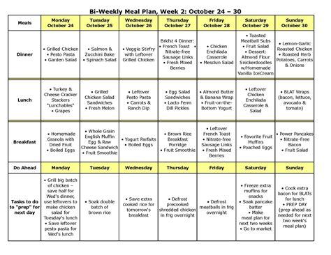 cuisine regime breakfast diet plans liss cardio workout
