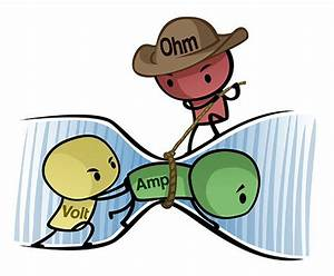 Ohms Law Examples