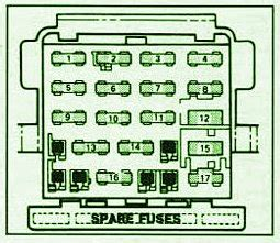 Pontiac Fiero Fuse Box Diagram Circuit Wiring Diagrams