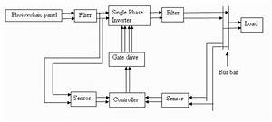 Block Diagram Of The Inverter  5