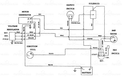 Solved Where Can Find Wiring Diagram For Cub Cadet