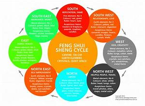 feng shui colors and its meaning talentneedscom With feng shui colors and its meaning