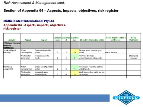 Environmental Aspects Register Template by Midfield Meats Ems