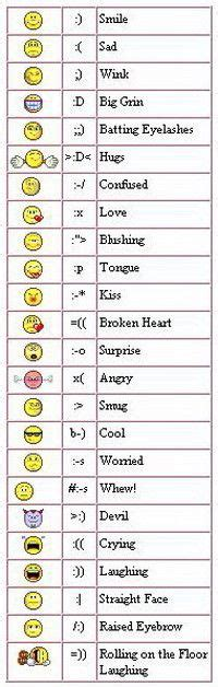 emoji symbols  collection   ideas   smiley