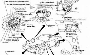Where Is The Relay Switch For The Starter Or Ignition On A 1987 Nissan 300zx Actually A Diagram