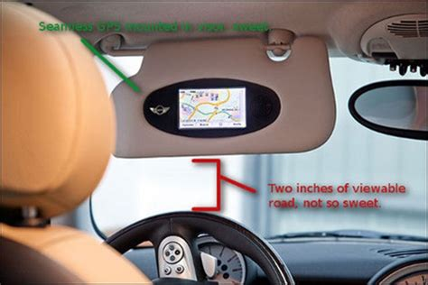 future upgrade  gps built   vehicles visor