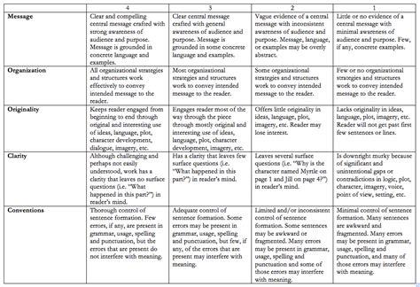 personal statement format uni case study  essential
