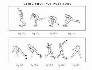 101  Uses Of A Shotput