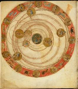 Heliocentrism or the ripple effect