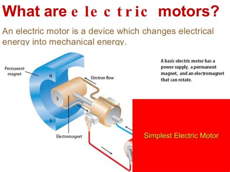 Electric Motor Definition by Electric Motor Definition Physics Impremedia Net