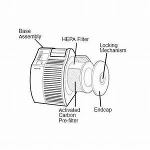 Honeywell 17000 S True Hepa Air Purifier