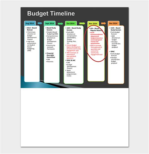 budget timeline template    word excel