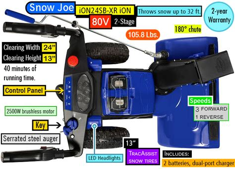 When Should The Blower Be Operated On Gasoline Powered Boats by Snow Joe Ion24sb Xrp Review 80v 2 Stage Battery Snow