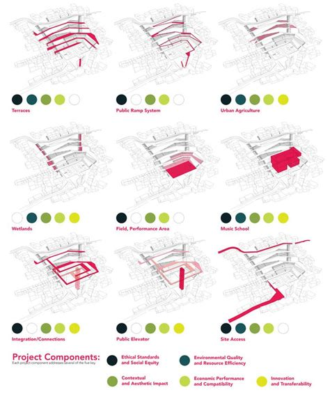 Diagram In Architecture by Think Tank Grot 227 O F 225 Brica De M 250 Sica Concept