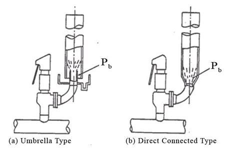 schematic diagram  typical arrangements  safety relief