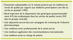 Medecin Expert De Recours : m decins de premier recours et pharmaciens d officine un tandem amen se renforcer et se ~ Medecine-chirurgie-esthetiques.com Avis de Voitures