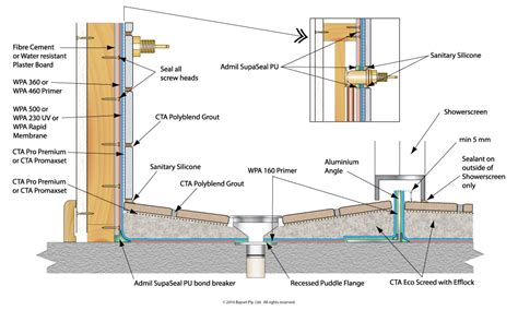 best corner window waterproofing for areas hobless showers