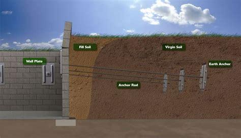 Failing Retaining Wall Repair in Nebraska, Iowa, and ...