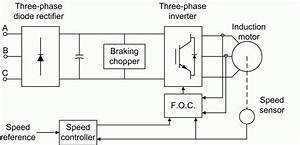 Implement Field-oriented Control  Foc  Induction Motor Drive Model - Simulink