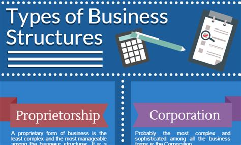 Business Structures For Startups