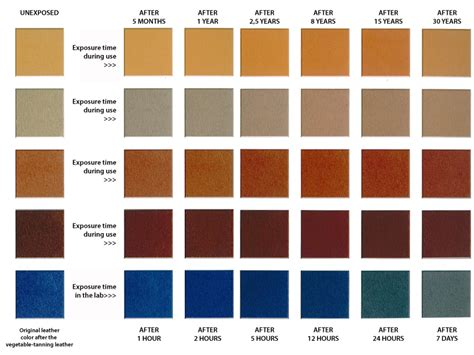 different colors of brown how veg tanned leather changes time vegetable