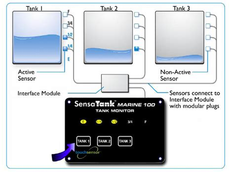 Marine Fuel Tank Monitoring System by Tank Level Monitor Hydroponic Tanks