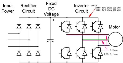 Can Should Inverter Used Power Inductive Loads