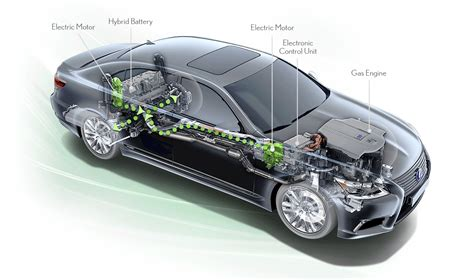how does a cars engine work 1992 lexus sc on board diagnostic system how lexus hybrids work lexus on the park toronto