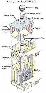 What The Heck Is A  U0026quot Prefab U0026quot  Chimney