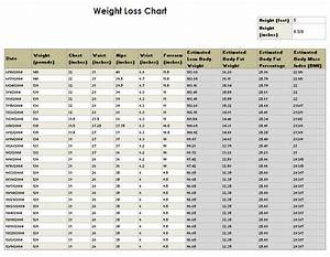 all categories nholunp With weekly weight loss chart template