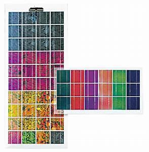 Custom Overlay Solar Cells n Custom Make Solar Panels