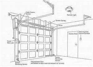 Beautiful Garage Door Opener Wiring  12 Garage Door
