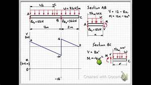 V And M Diagrams Part 4 Drawing The Diagrams