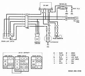 Help With My 1985 Atc 200x