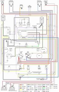 British Car Wiring