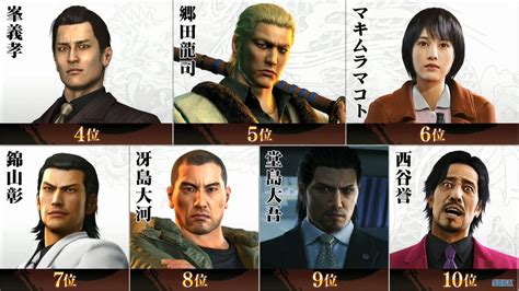 yakuza character popularity poll  tgs  yields