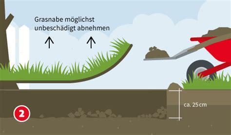 gartenbewaesserung verlegen   schritten hagebaude