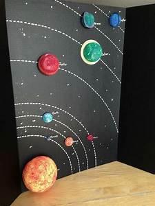 solar system planets craft , sun, moon, stars planets ...