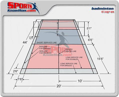 court dimensions badminton court measurements dimensions size 171 badminton in atlanta