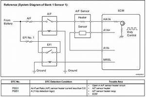 Toyota Sienna Service Manual  Oxygen  A  F  Sensor Heater